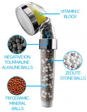 Vitamin C Ionic Hand Held Shower Filter